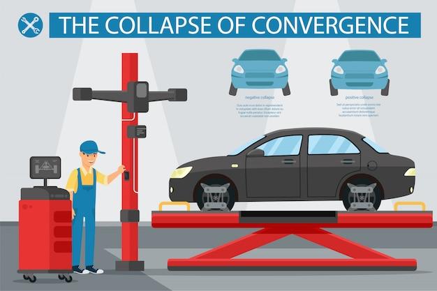 Плоская инфографика крушение конвергентного автомобиля.