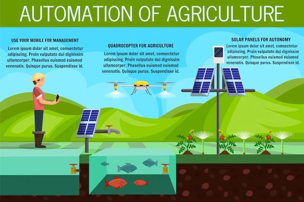 Автоматизация сельского хозяйства