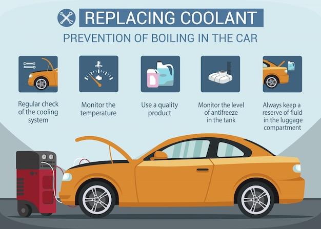車内での沸騰防止クーラントの交換サービスステーション。自動サービスフードを開けなさい。