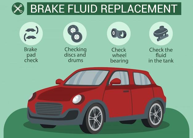Замена тормозной жидкости. красный автомобиль на автосервисе.
