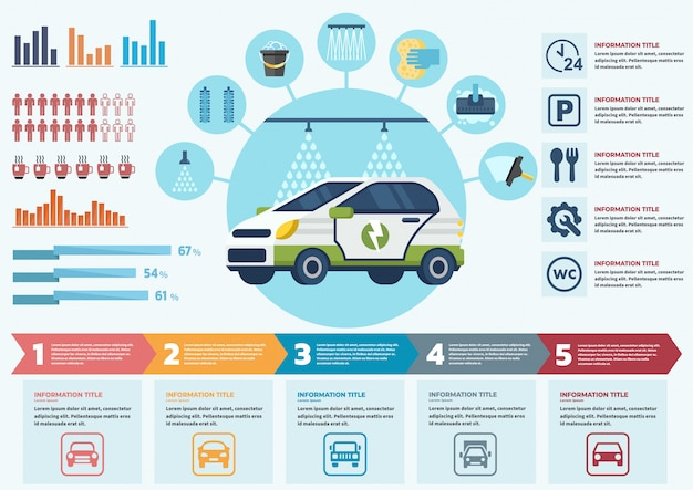 Инфографика этапы мойки автомобилей разных видов