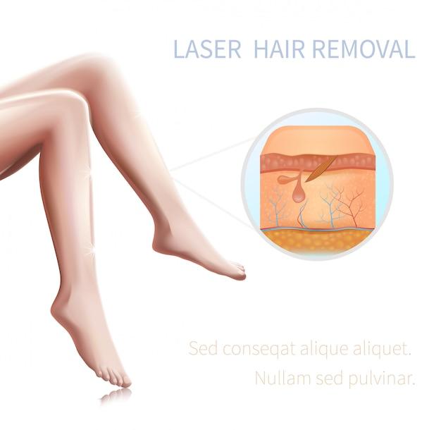 インフォグラフィック女性滑らかな絹の足の断面