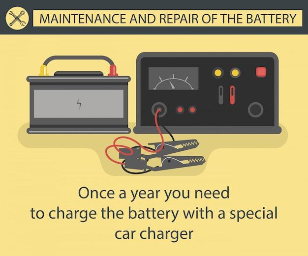 メンテナンスと修理バッテリー