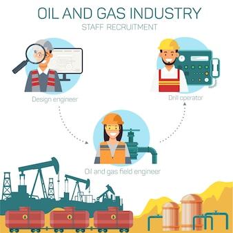 石油・ガス業界のスタッフ募集ベクター。
