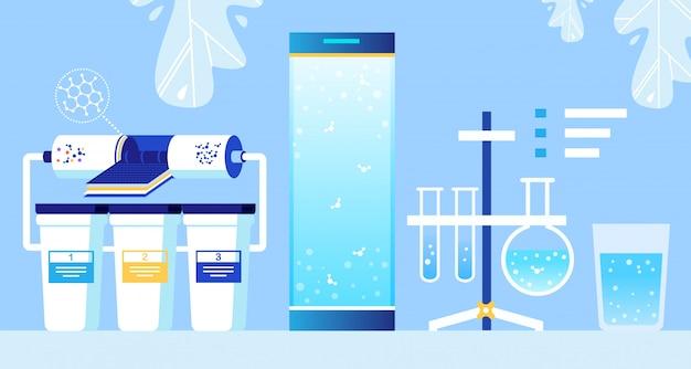 Водоочистная система нанофильтрации и колбы