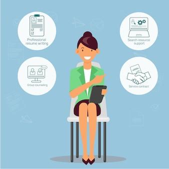 タブレットと緑色のジャケットの女は椅子に座っています。