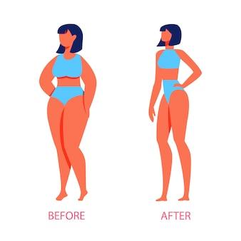 白の水着で脂肪と薄い女性