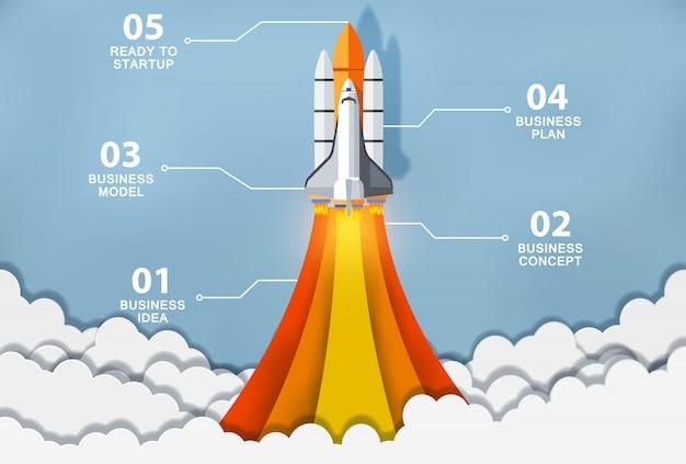 創造的なアイデアのコンセプト。空へのスペースシャトル打ち上げ