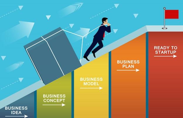 Бизнесмен тянет бетон вверх по склону к цели красный флаг