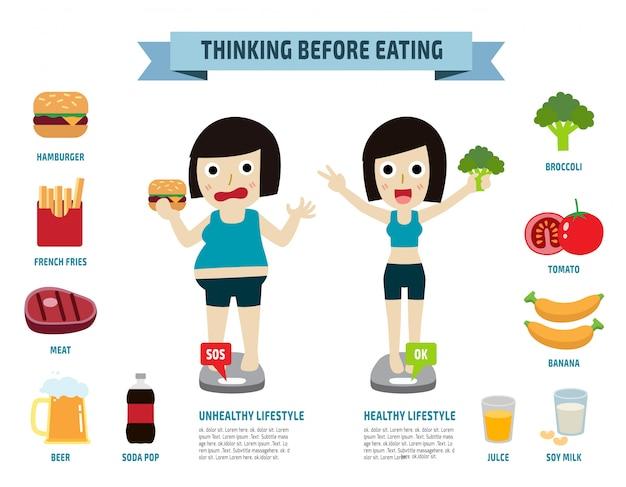 食べる前に考えています。
