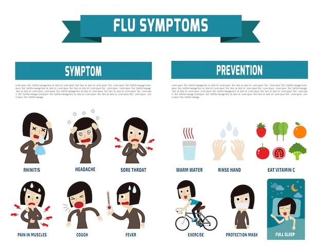 Симптомы гриппа и гриппа. концепция здоровья.