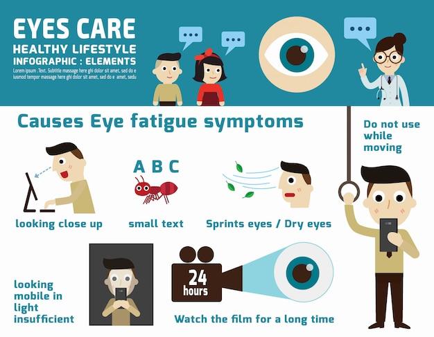 目のケア。インフォグラフィック要素。健康の概念。フラットかわいい漫画デザインイラスト。