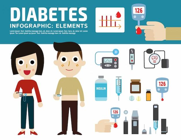糖尿病のインフォグラフィック要素。糖尿病機器のアイコンを設定します。