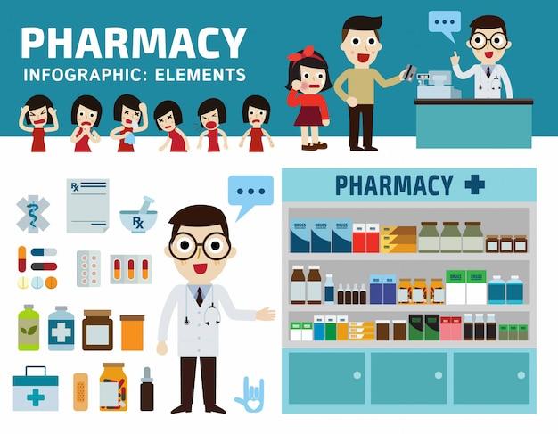 薬は薬局ドラッグストアを設定します。インフォグラフィック要素。