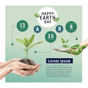 地球温暖化と汚染、世界を救う、インフォグラフィックデータの統計現在