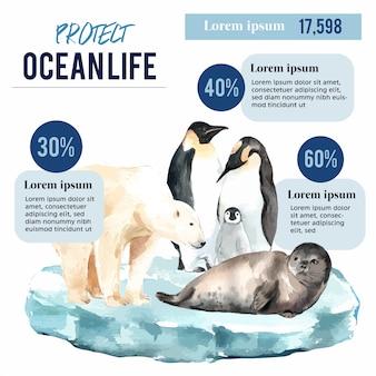 地球温暖化と汚染ポスターチラシパンフレット広告キャンペーン、世界のテンプレートを保存