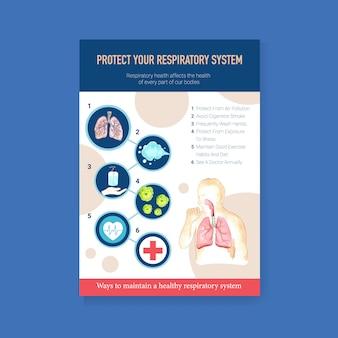 呼吸器系の解剖学および基本的なシステムの理解に関する情報