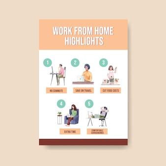 在宅勤務時の情報アドバイステンプレート。ホームオフィスコンセプト水彩ベクトルイラスト