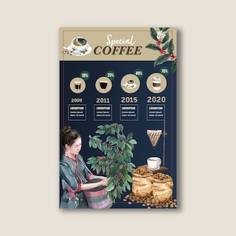 コーヒーメーカー、アメリカ人、カプチーノメニュー、インフォグラフィック水彩イラストの中心部によって細工された