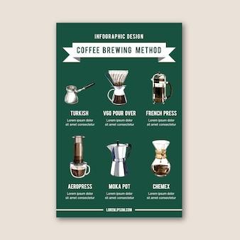 コーヒーの新旧のメーカーのマシン、アメリカ、テキスト、水彩イラストのインフォグラフィック