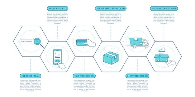 オンラインショッピングプロセスのインフォグラフィック