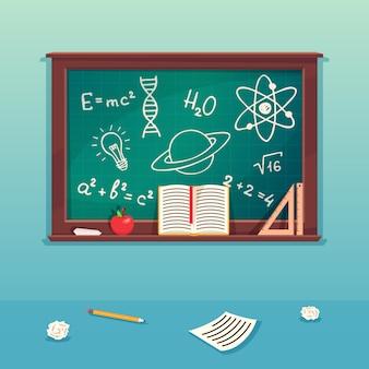 チョーク作品と学用品とクラスの黒板。