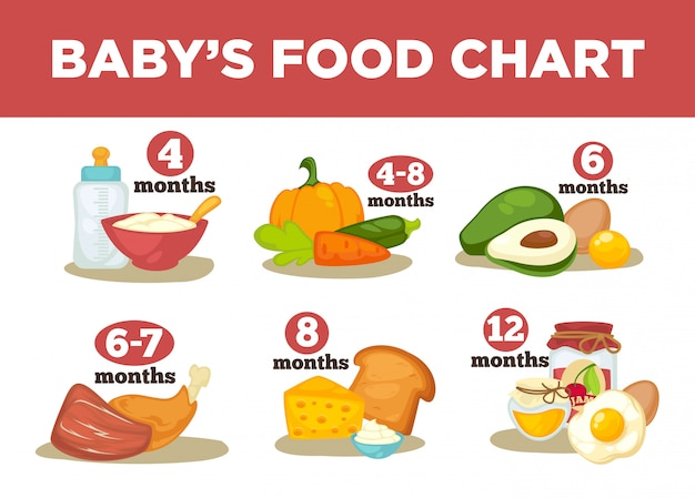 さまざまな年齢の赤ちゃんのための健康食品。