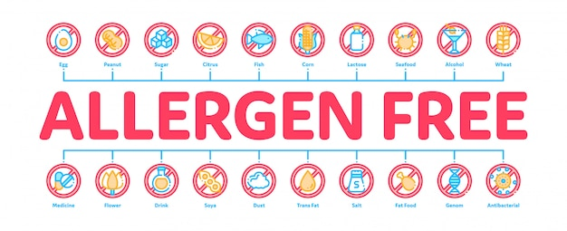 Аллерген бесплатные продукты баннер