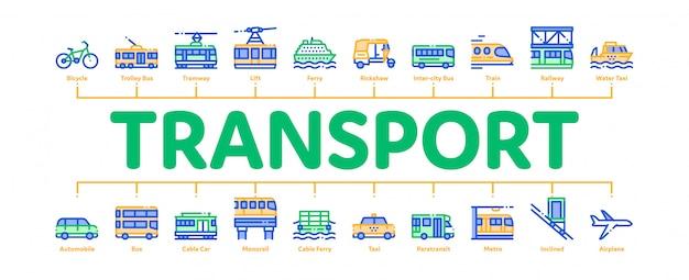 公共交通機関のバナー