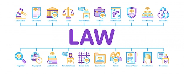 法と判決の最小限のインフォグラフィックバナー
