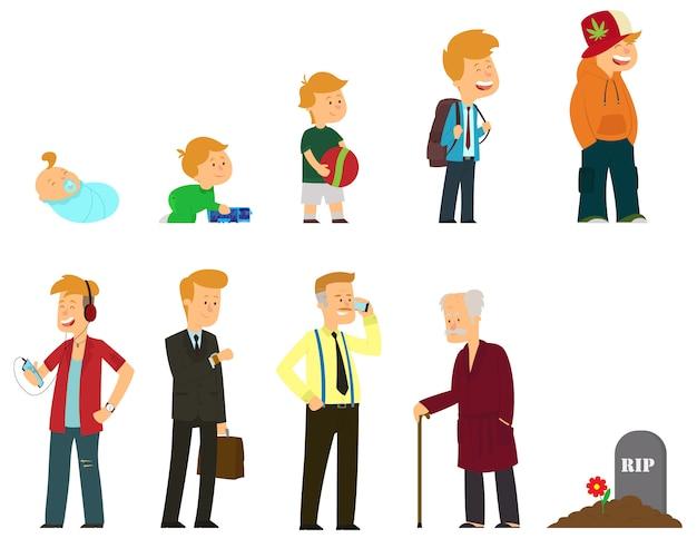 Поколения мужчины.