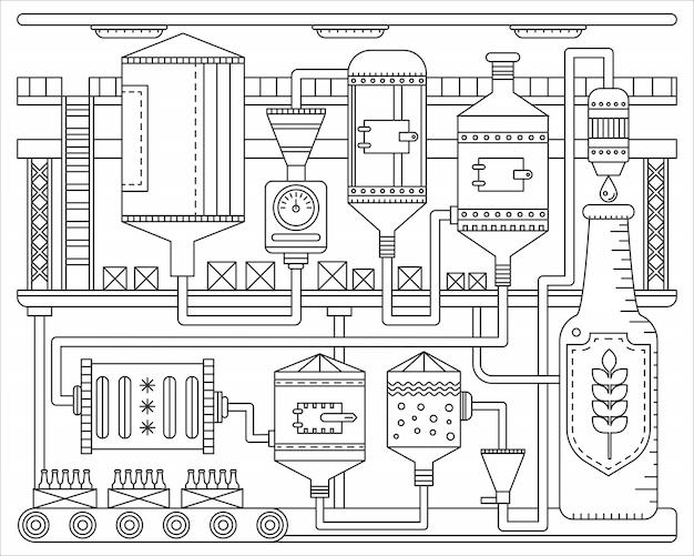 ビール醸造所の生産プロセス。ラインファクトリービール。ストロークの線形スタイルのベクトル図の概要を説明します。