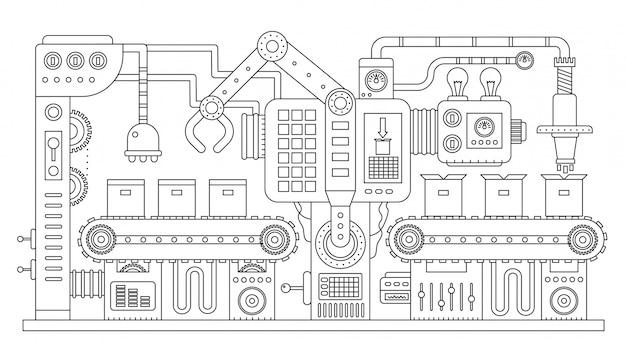 工業組立ラインボックス梱包