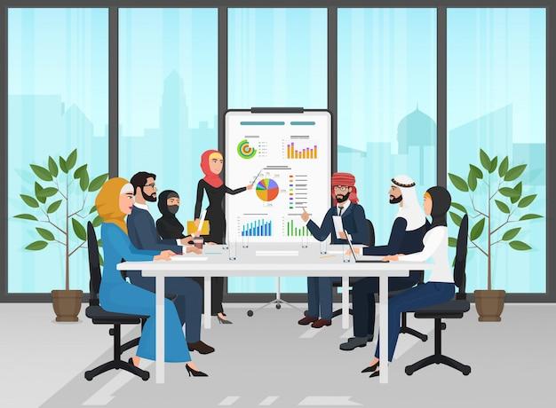 アラブのイスラム教徒のビジネス人々のグループ