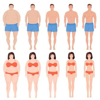 男性と女性の痩身プロセス