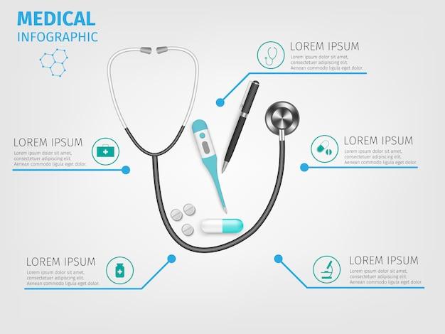 医療のインフォグラフィック。