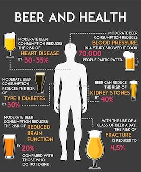 アルコールビールを飲むことはあなたの体と健康のインフォグラフィックに影響を与えます