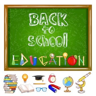 教育の背景