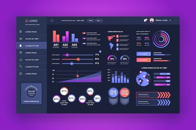 Интерфейс приборной панели. шаблон дизайна панели администратора с элементами инфографики