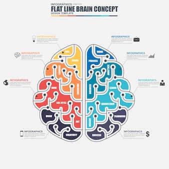 Тонкая линия плоский бизнес-мозг инфографические элементы вектор шаблон.