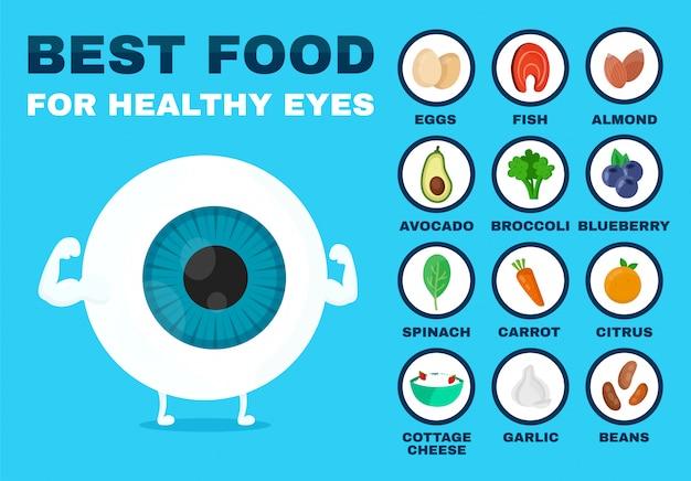 健康な目のための最高の食べ物。強い眼球キャラクター。