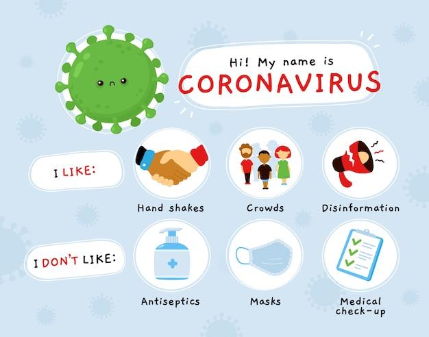 かわいい怒っているコロナウイルスのインフォグラフィック。漫画キャラクターイラストアイコンデザイン