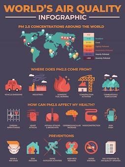 Инфографика элементы загрязнения качества воздуха в мире