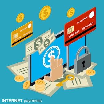 インターネット決済の図