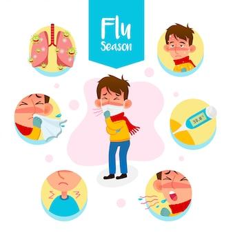 インフルエンザシーズン、コロナウイルス症状のインフォグラフィック