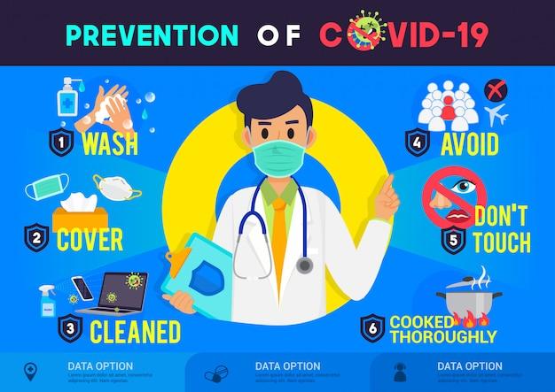 コロナウイルスのインフォグラフィックデザインの防止