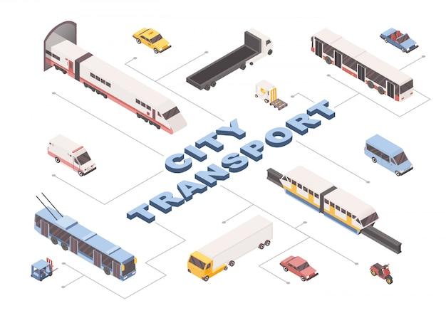 Городской транспорт изометрический набор