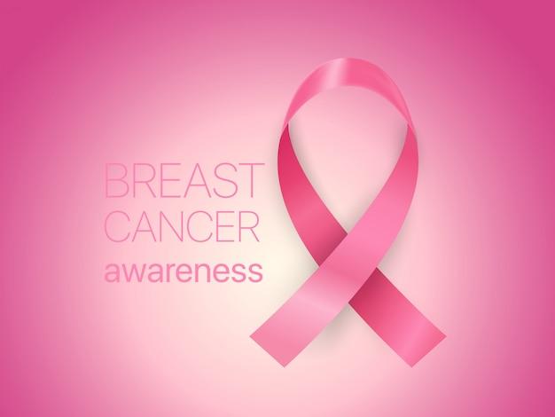 ピンクのリボンと乳房癌意識月バナー