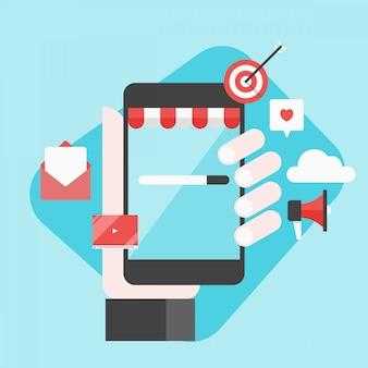 モバイル広告の概念