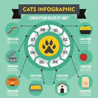 猫インフォグラフィックコンセプト、フラットスタイル